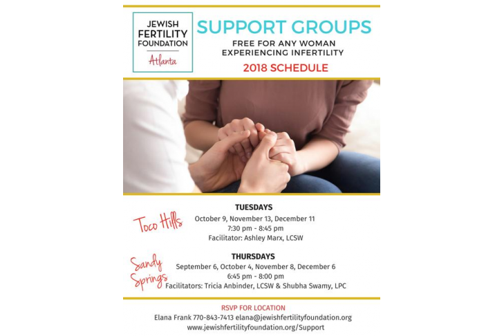 JFF Support Groups