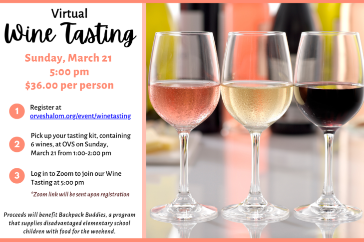 Wine Tasting Postcard NEW